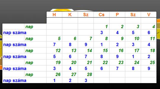 Számmisztika naptár