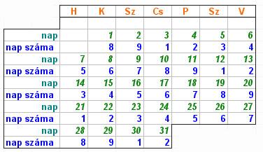 naptár 2008 január Számmisztikai Naptár   2008. január naptár 2008 január