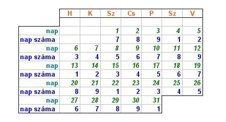 2009 július naptár Számmisztikai Naptár   2009. július 2009 július naptár