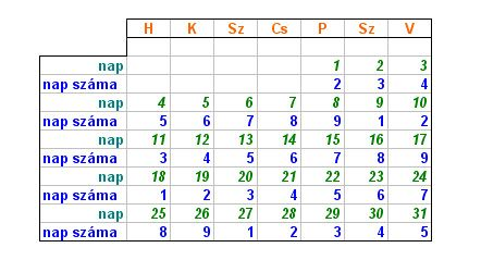 naptár 2010 január Számmisztikai Naptár   2010. Január naptár 2010 január